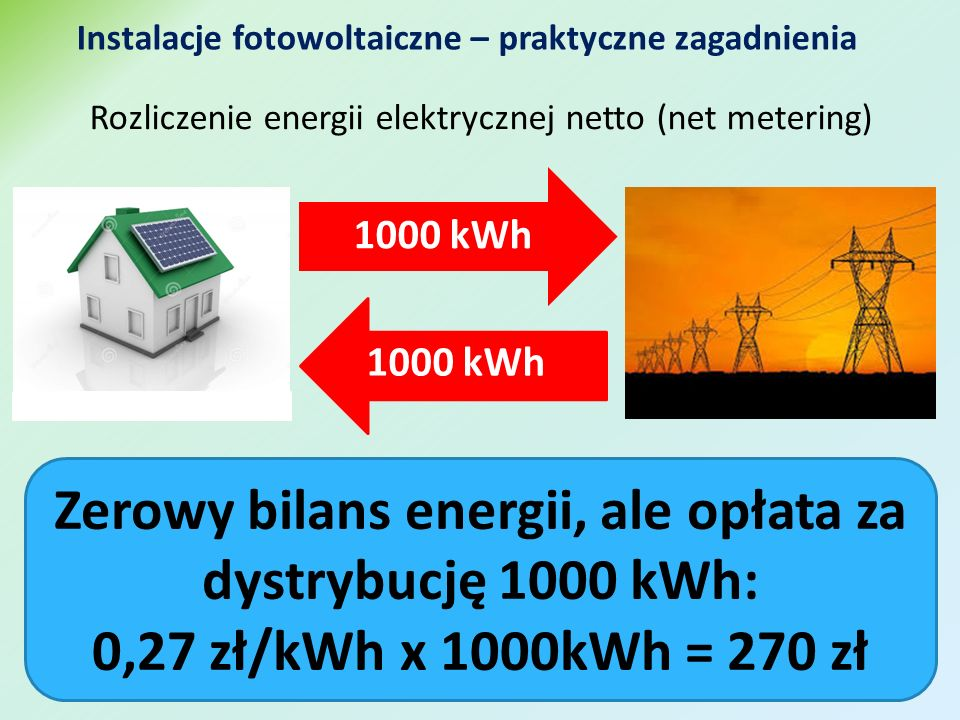Zerowy bilans energii, ale opłata za dystrybucję 1000 kWh: