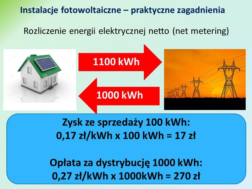 Opłata za dystrybucję 1000 kWh: 0,27 zł/kWh x 1000kWh = 270 zł