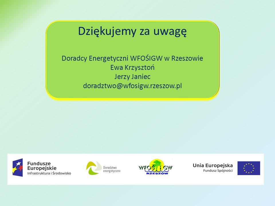 Doradcy Energetyczni WFOŚIGW w Rzeszowie