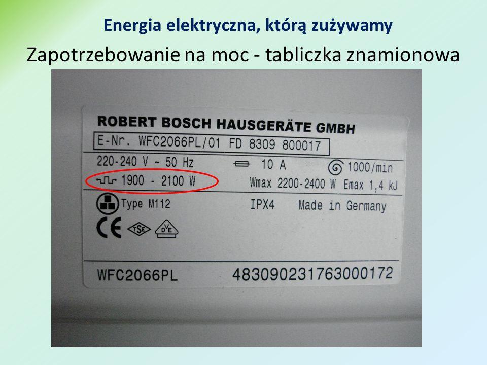 Energia elektryczna, którą zużywamy