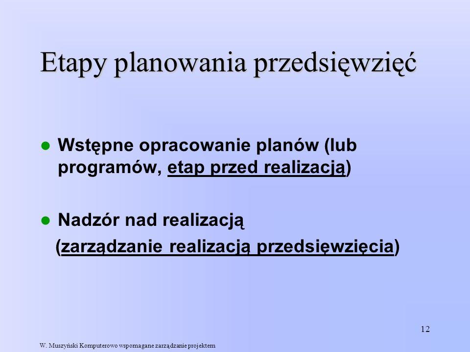 Etapy planowania przedsięwzięć