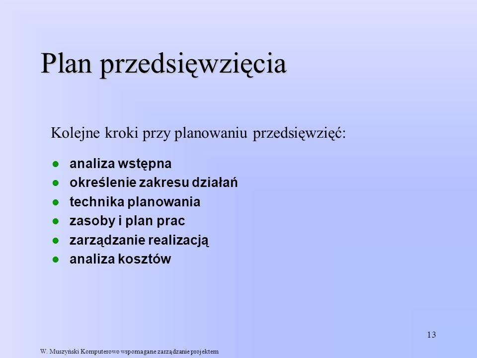 Plan przedsięwzięcia Kolejne kroki przy planowaniu przedsięwzięć: