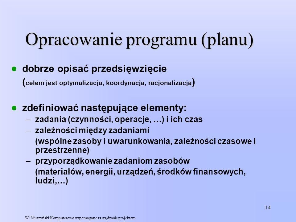 Opracowanie programu (planu)