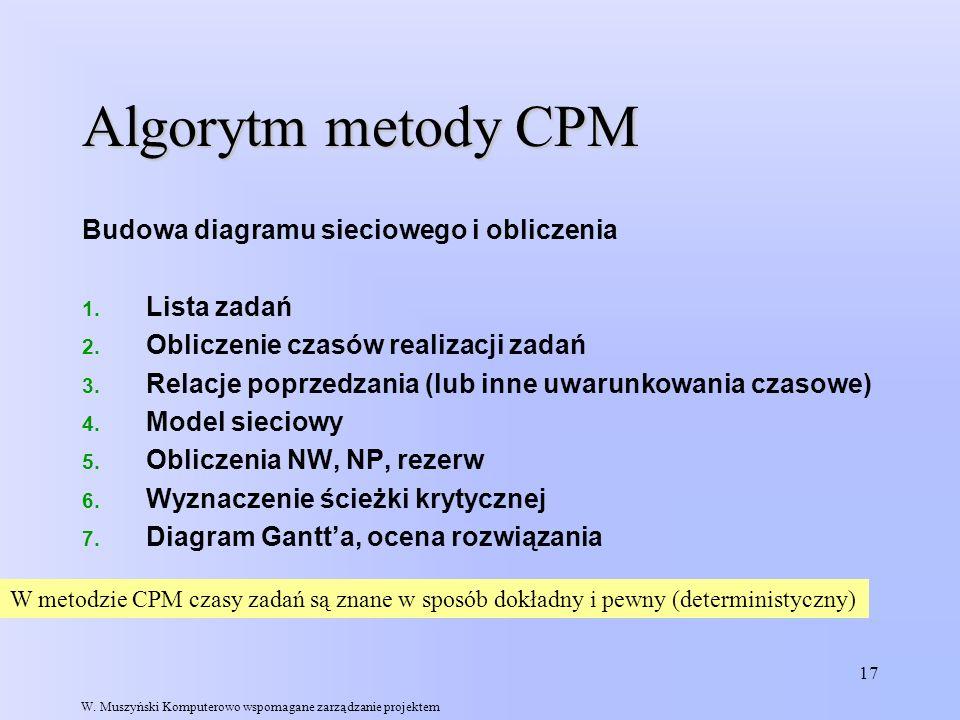 Algorytm metody CPM Budowa diagramu sieciowego i obliczenia