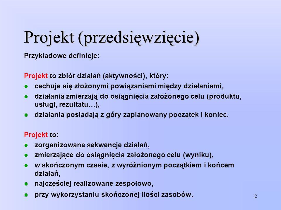 Projekt (przedsięwzięcie)