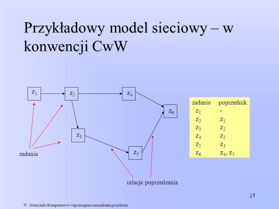 Przykładowy model sieciowy – w konwencji CwW