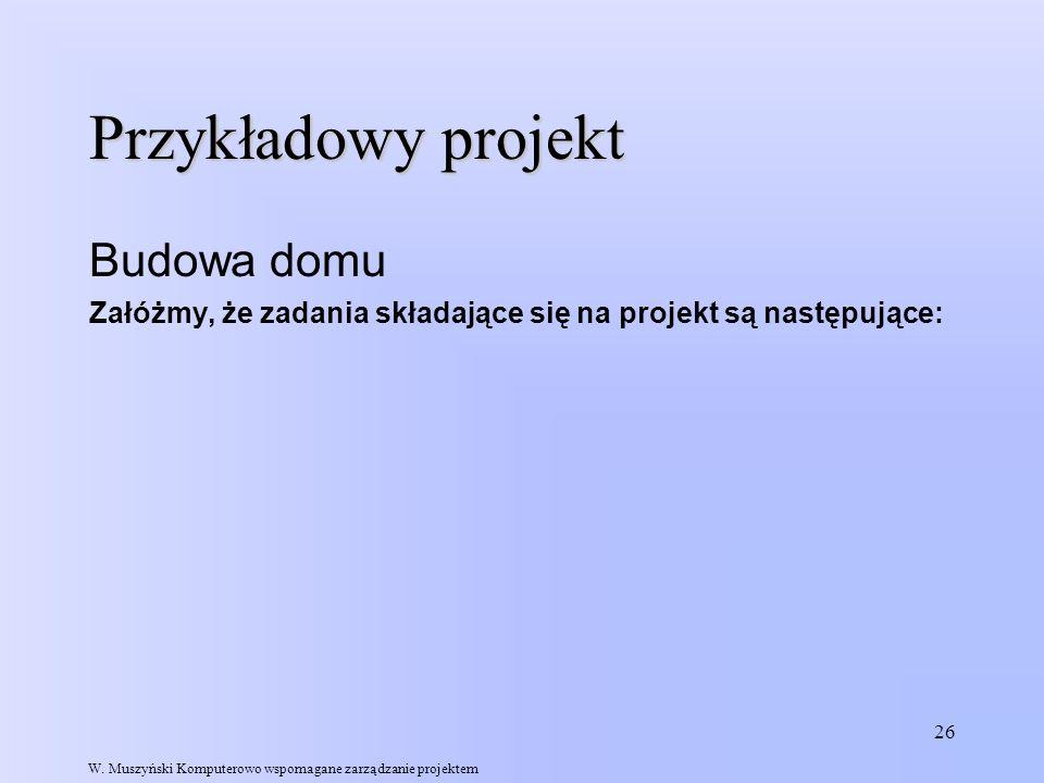 Przykładowy projekt Budowa domu