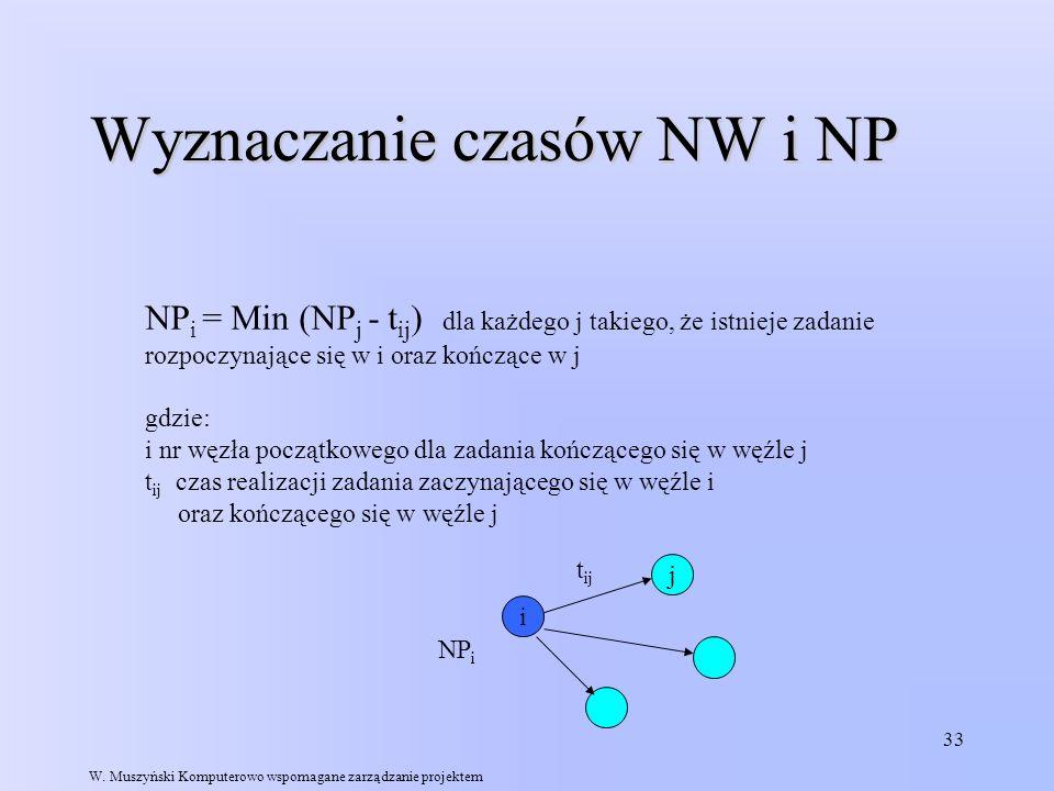 Wyznaczanie czasów NW i NP