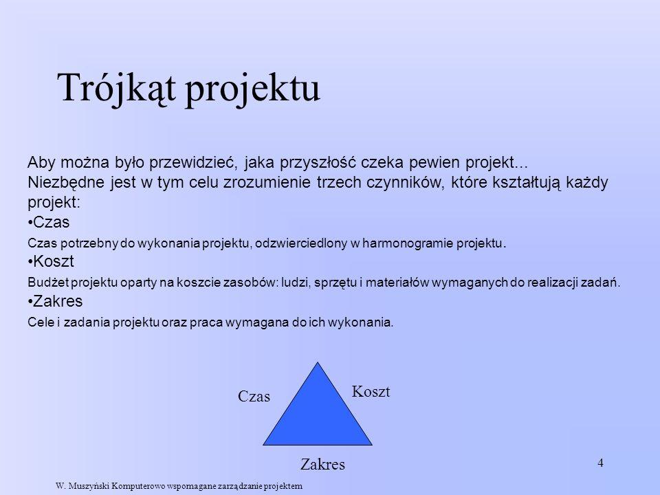 Trójkąt projektu.