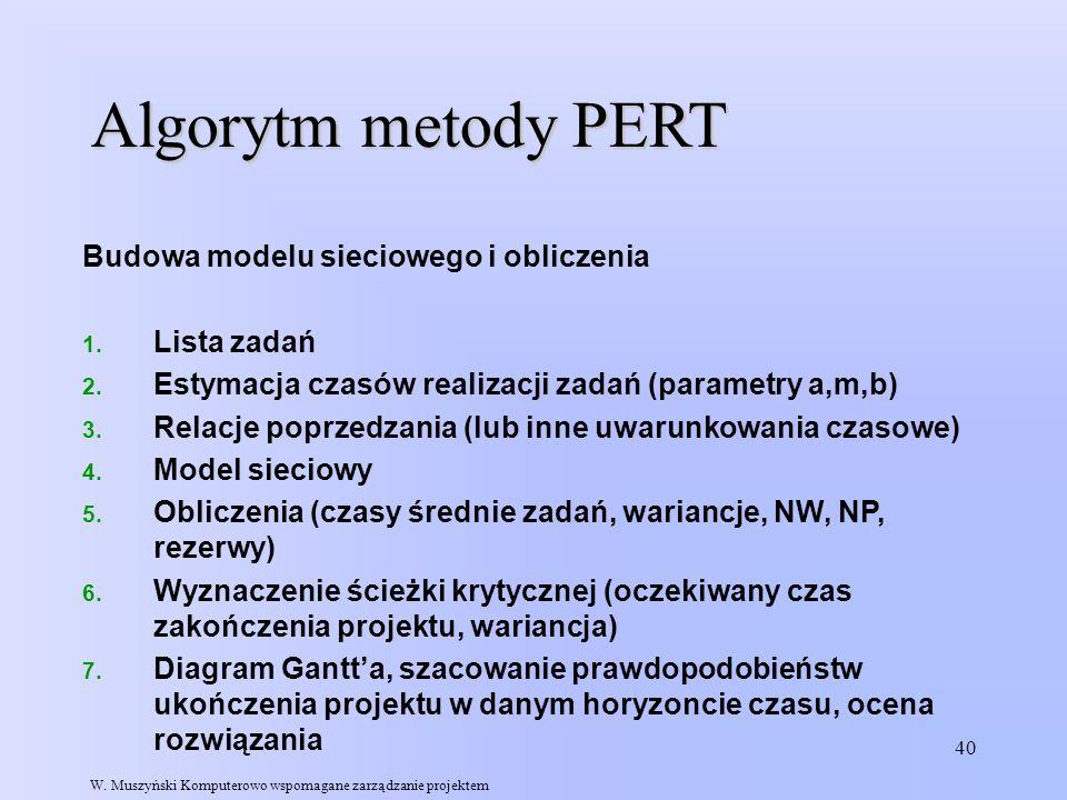 Algorytm metody PERT Budowa modelu sieciowego i obliczenia Lista zadań