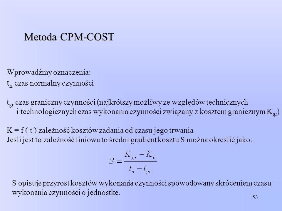 Metoda CPM-COST tn czas normalny czynności Wprowadźmy oznaczenia: