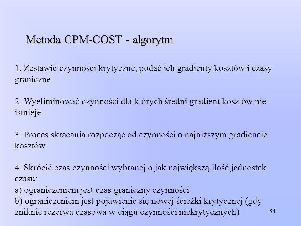 Metoda CPM-COST - algorytm