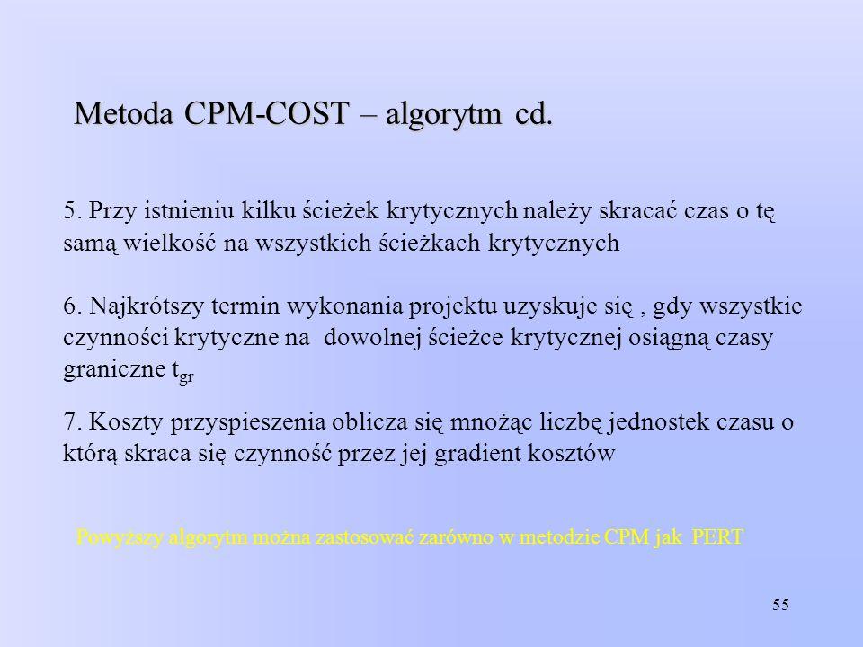 Metoda CPM-COST – algorytm cd.