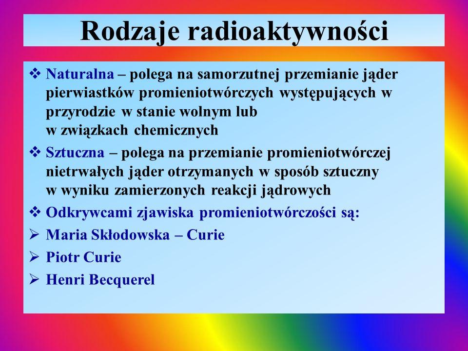 Rodzaje radioaktywności