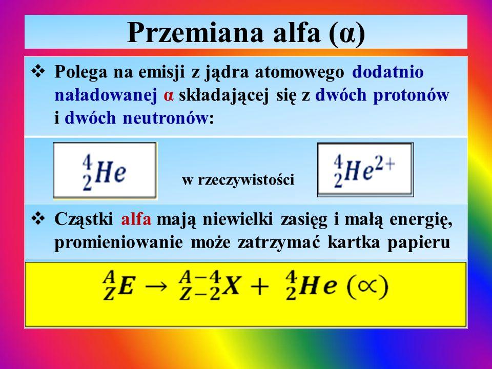 Przemiana alfa (α) Polega na emisji z jądra atomowego dodatnio naładowanej α składającej się z dwóch protonów i dwóch neutronów: