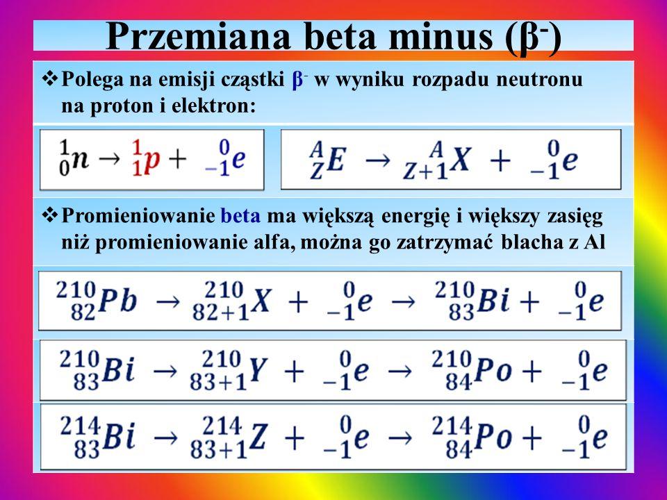 Przemiana beta minus (β-)