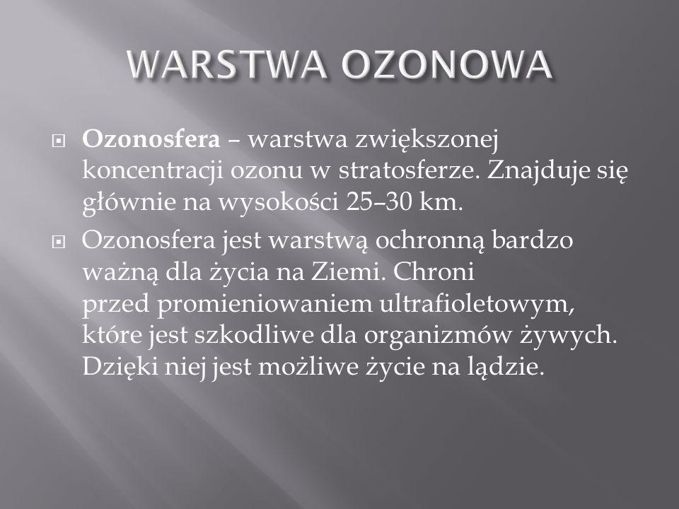 WARSTWA OZONOWA Ozonosfera – warstwa zwiększonej koncentracji ozonu w stratosferze. Znajduje się głównie na wysokości 25–30 km.