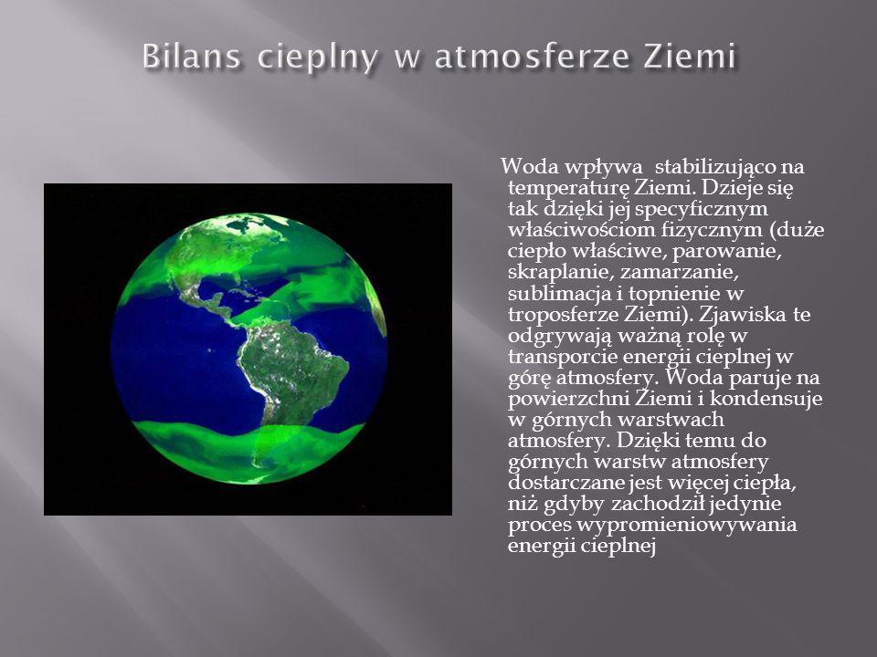 Bilans cieplny w atmosferze Ziemi