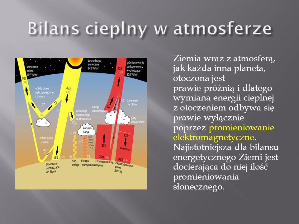 Bilans cieplny w atmosferze