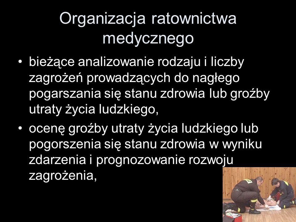 Organizacja ratownictwa medycznego