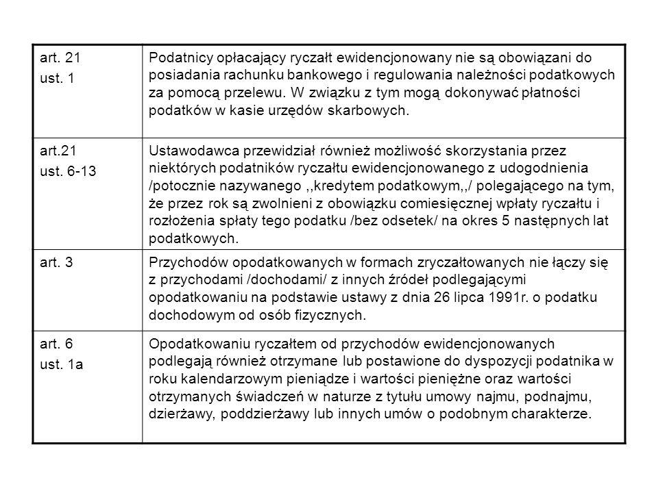 art. 21 ust. 1.