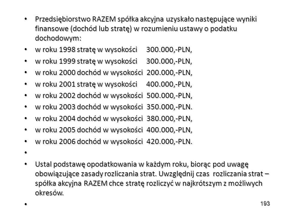 Przedsiębiorstwo RAZEM spółka akcyjna uzyskało następujące wyniki finansowe (dochód lub stratę) w rozumieniu ustawy o podatku dochodowym: