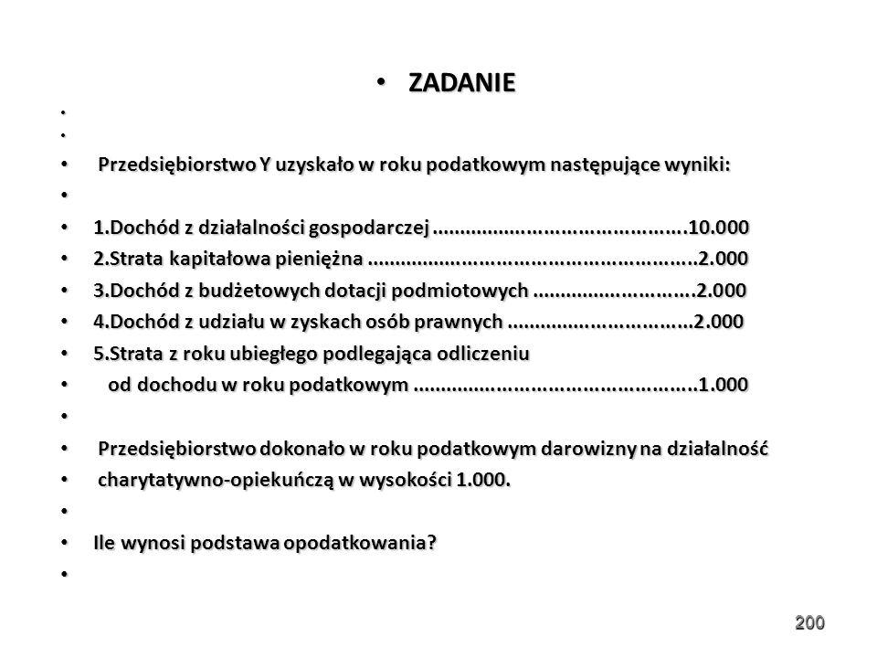 ZADANIE Przedsiębiorstwo Y uzyskało w roku podatkowym następujące wyniki: