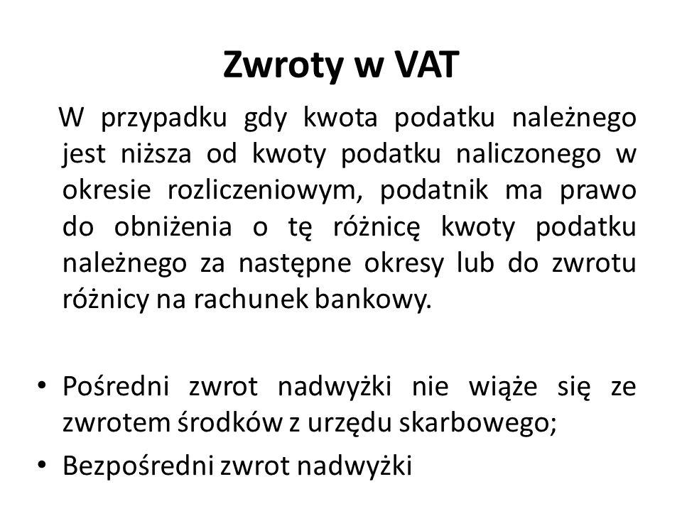 Zwroty w VAT