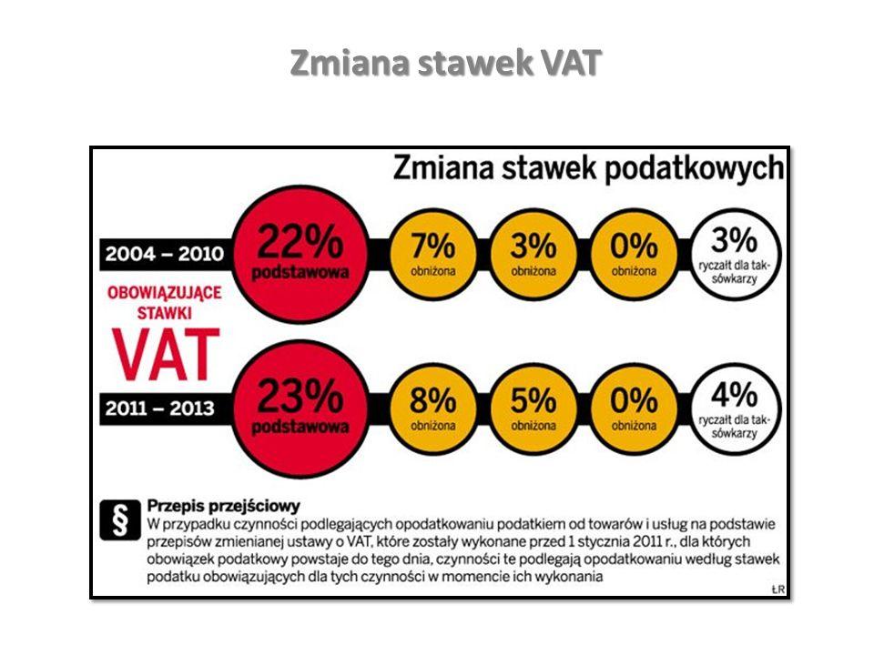 Zmiana stawek VAT