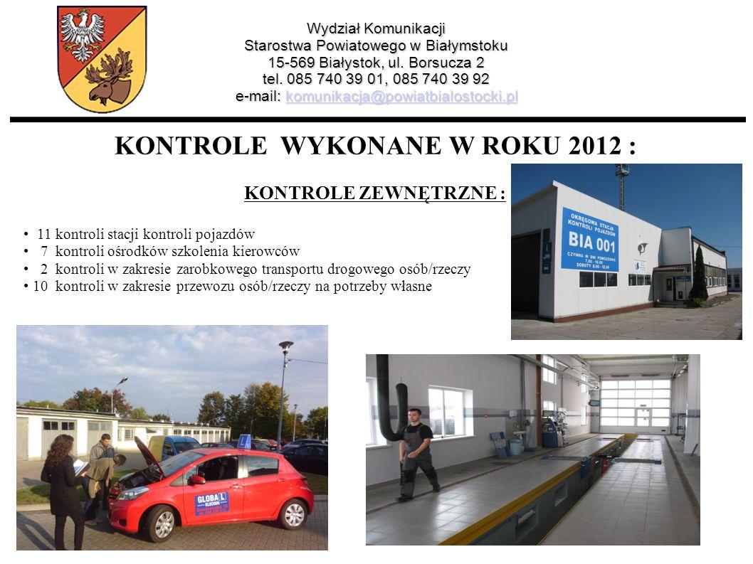 KONTROLE WYKONANE W ROKU 2012 :