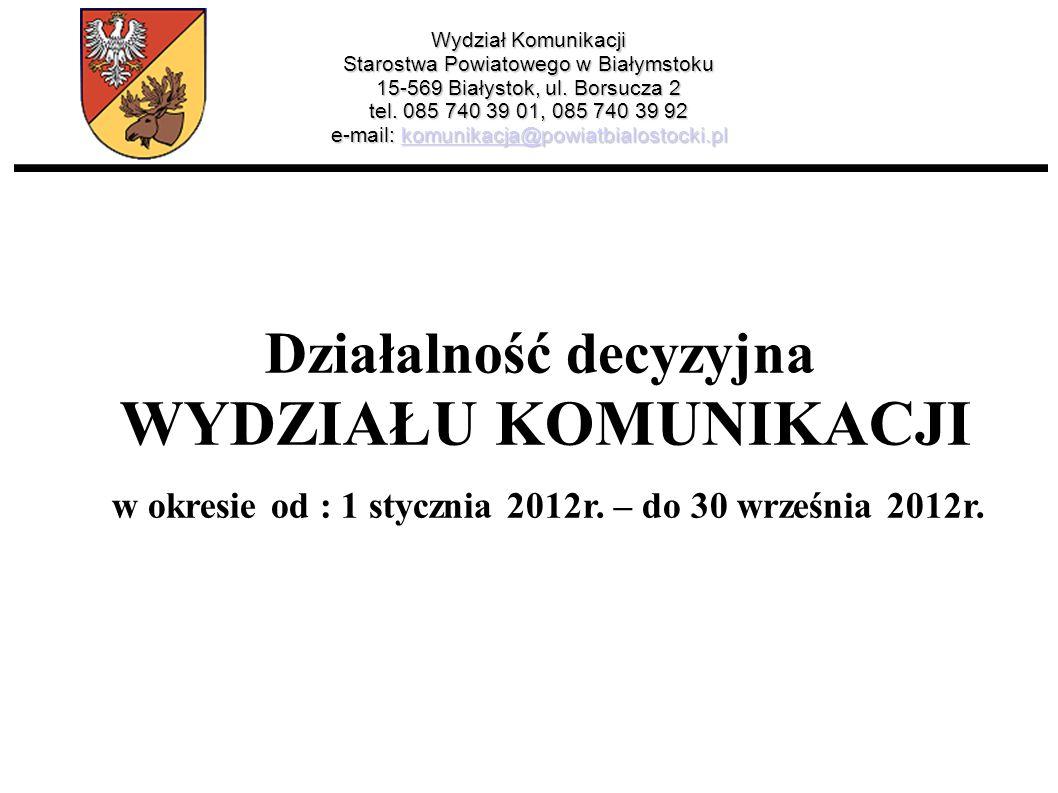 w okresie od : 1 stycznia 2012r. – do 30 września 2012r.