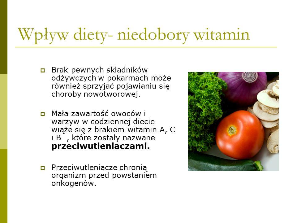 Wpływ diety- niedobory witamin