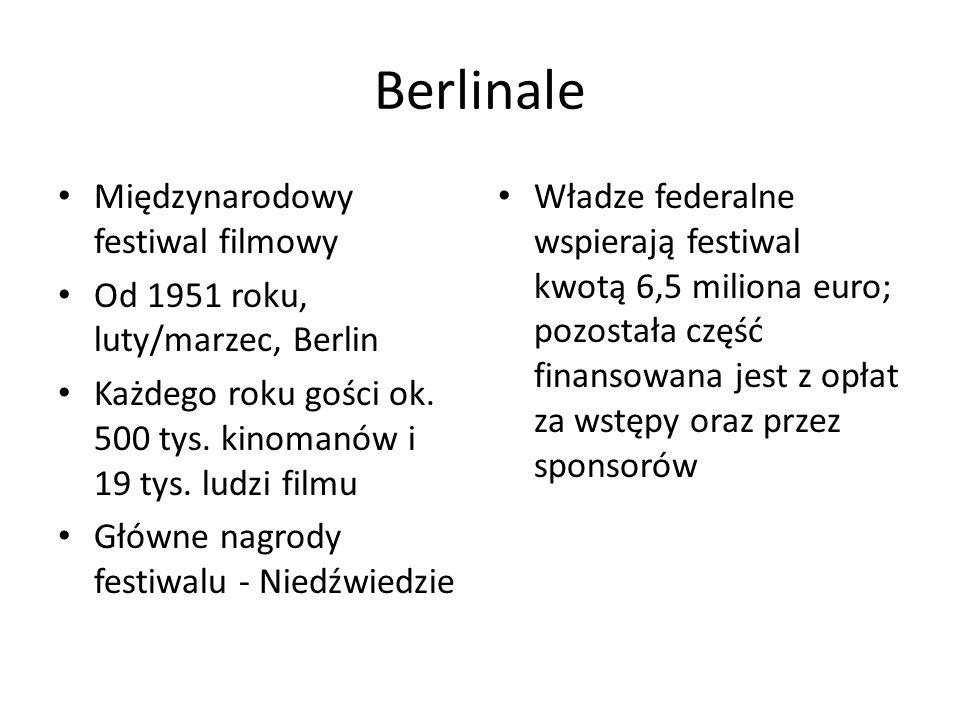 Berlinale Międzynarodowy festiwal filmowy