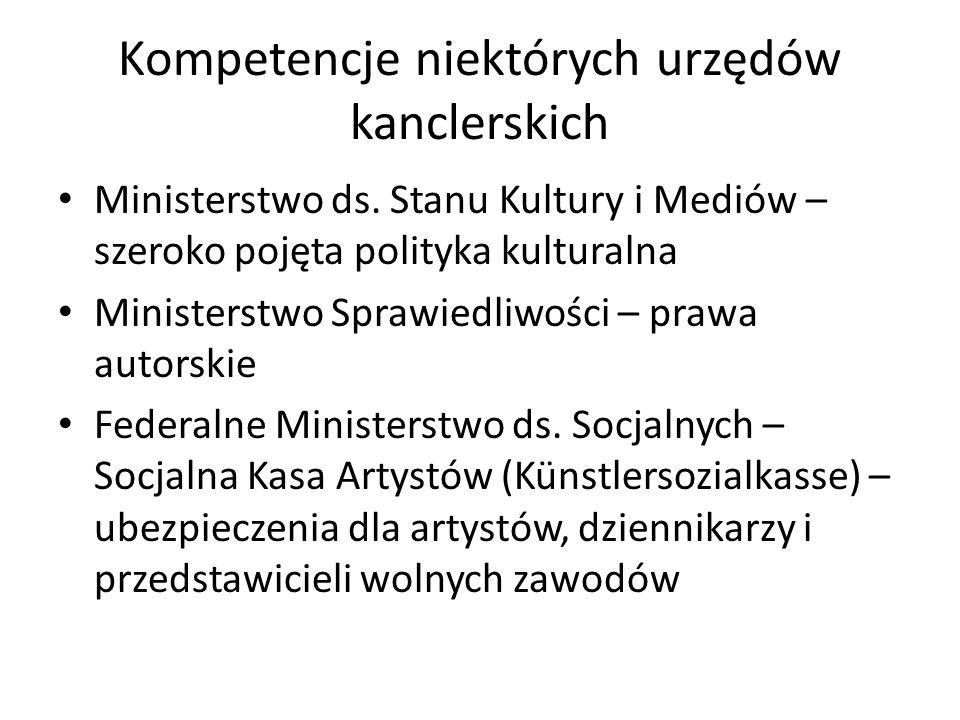 Kompetencje niektórych urzędów kanclerskich