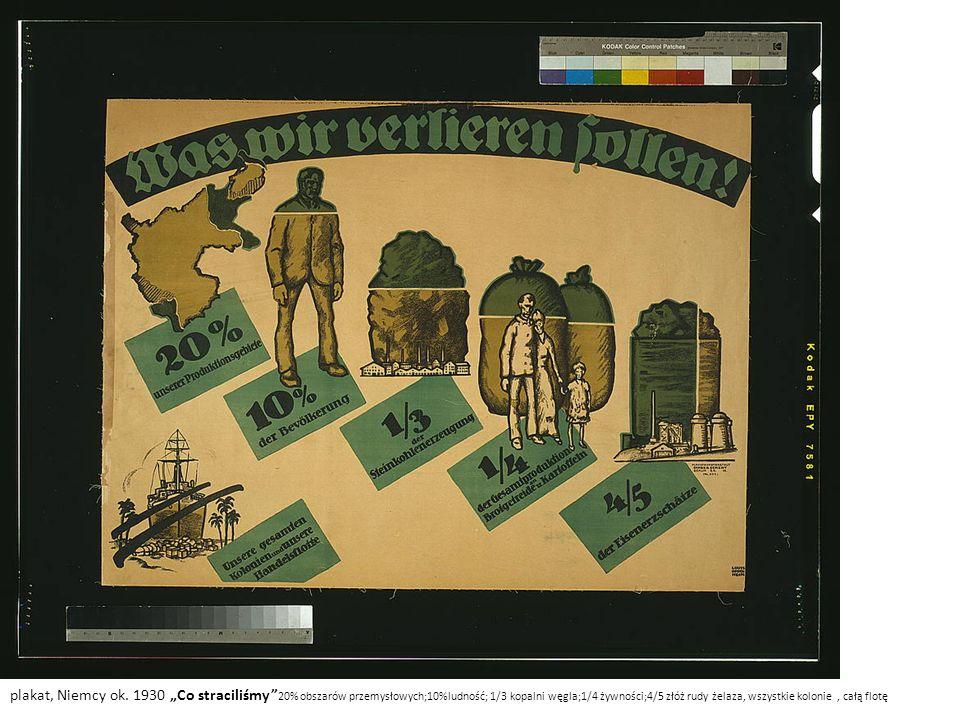 plakat, Niemcy ok.