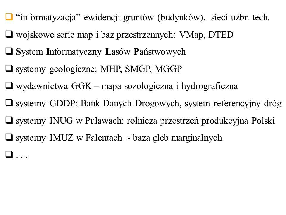 informatyzacja ewidencji gruntów (budynków), sieci uzbr. tech.