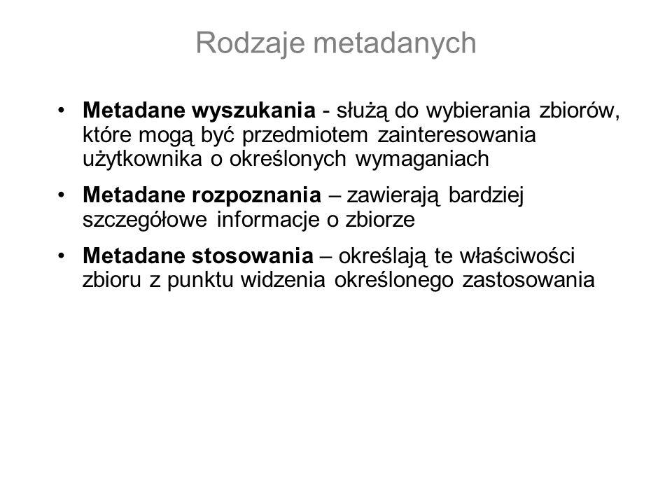 Rodzaje metadanych