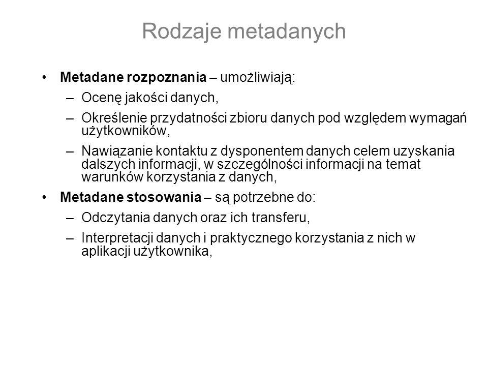 Rodzaje metadanych Metadane rozpoznania – umożliwiają: