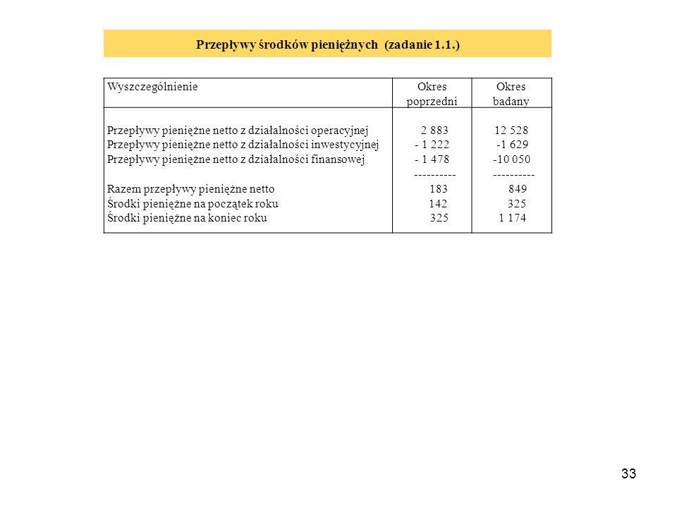 Przepływy środków pieniężnych (zadanie 1.1.)