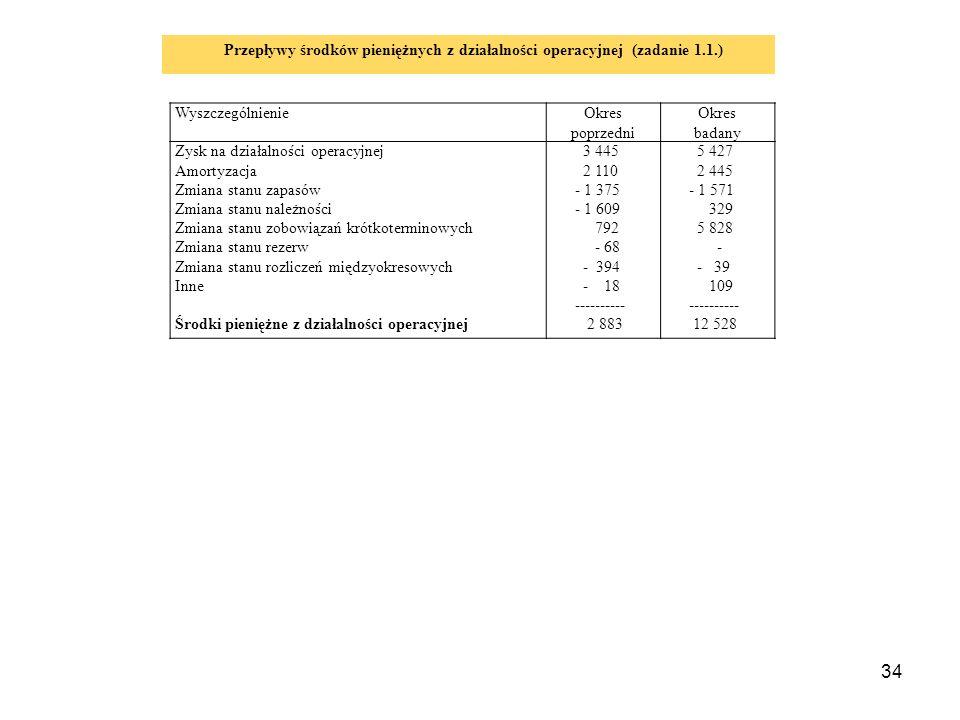 Przepływy środków pieniężnych z działalności operacyjnej (zadanie 1. 1