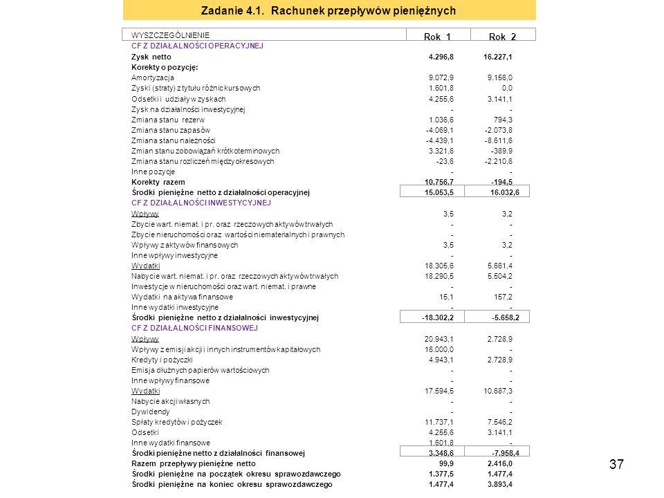 Zadanie 4.1. Rachunek przepływów pieniężnych