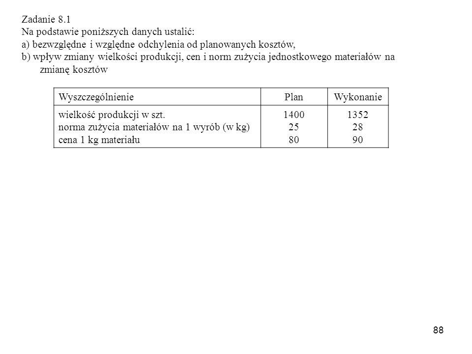 Zadanie 8.1 Na podstawie poniższych danych ustalić: a) bezwzględne i względne odchylenia od planowanych kosztów,