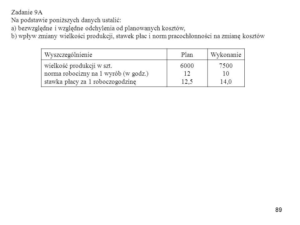 Zadanie 9A Na podstawie poniższych danych ustalić: a) bezwzględne i względne odchylenia od planowanych kosztów,