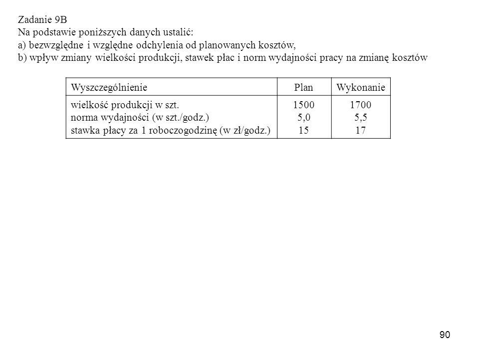 Zadanie 9B Na podstawie poniższych danych ustalić: a) bezwzględne i względne odchylenia od planowanych kosztów,
