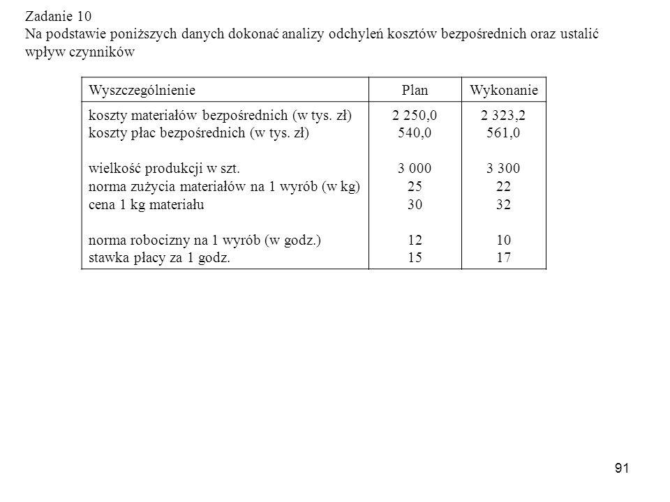 Zadanie 10 Na podstawie poniższych danych dokonać analizy odchyleń kosztów bezpośrednich oraz ustalić.