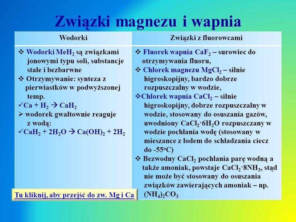 Związki magnezu i wapnia