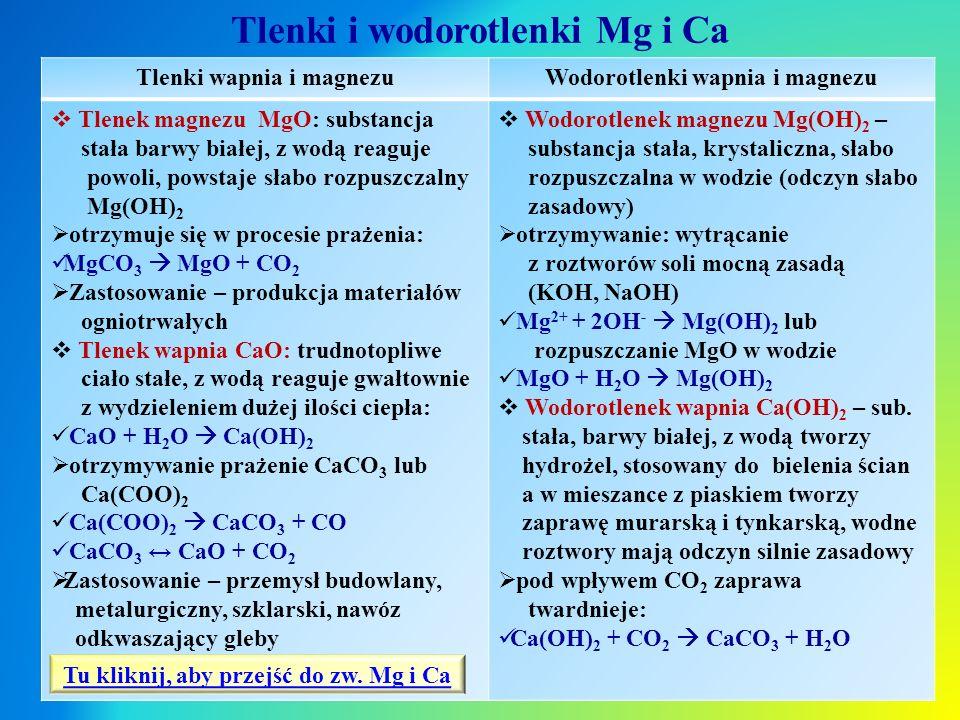 Tlenki i wodorotlenki Mg i Ca