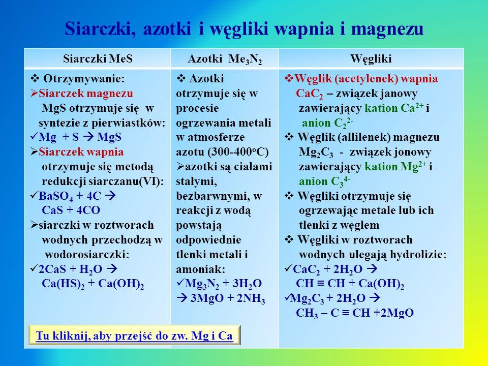 Siarczki, azotki i węgliki wapnia i magnezu
