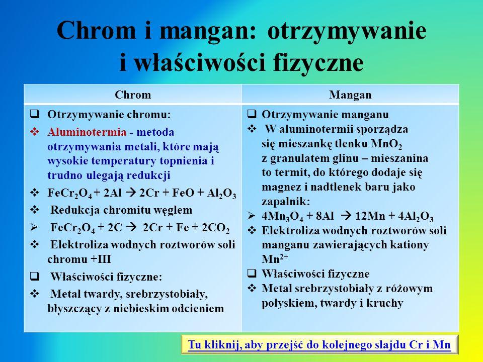 Chrom i mangan: otrzymywanie i właściwości fizyczne