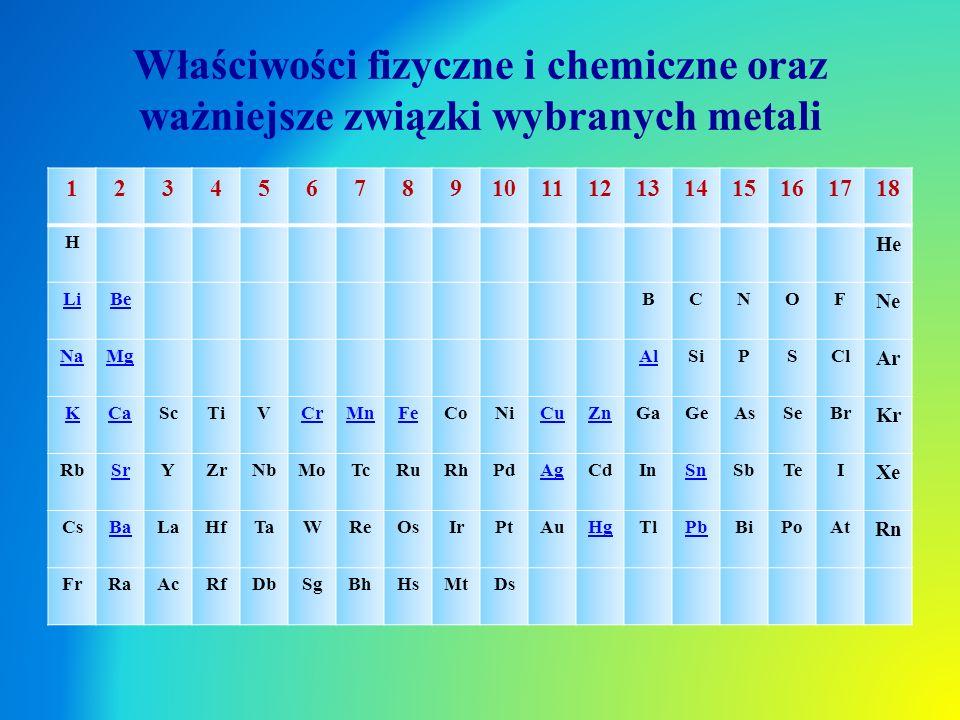 Właściwości fizyczne i chemiczne oraz ważniejsze związki wybranych metali